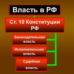 Органы власти Череповца